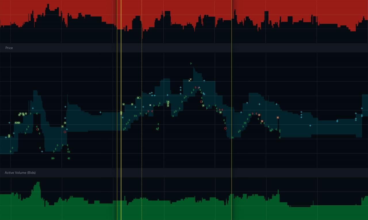 moment-surveyor-graph