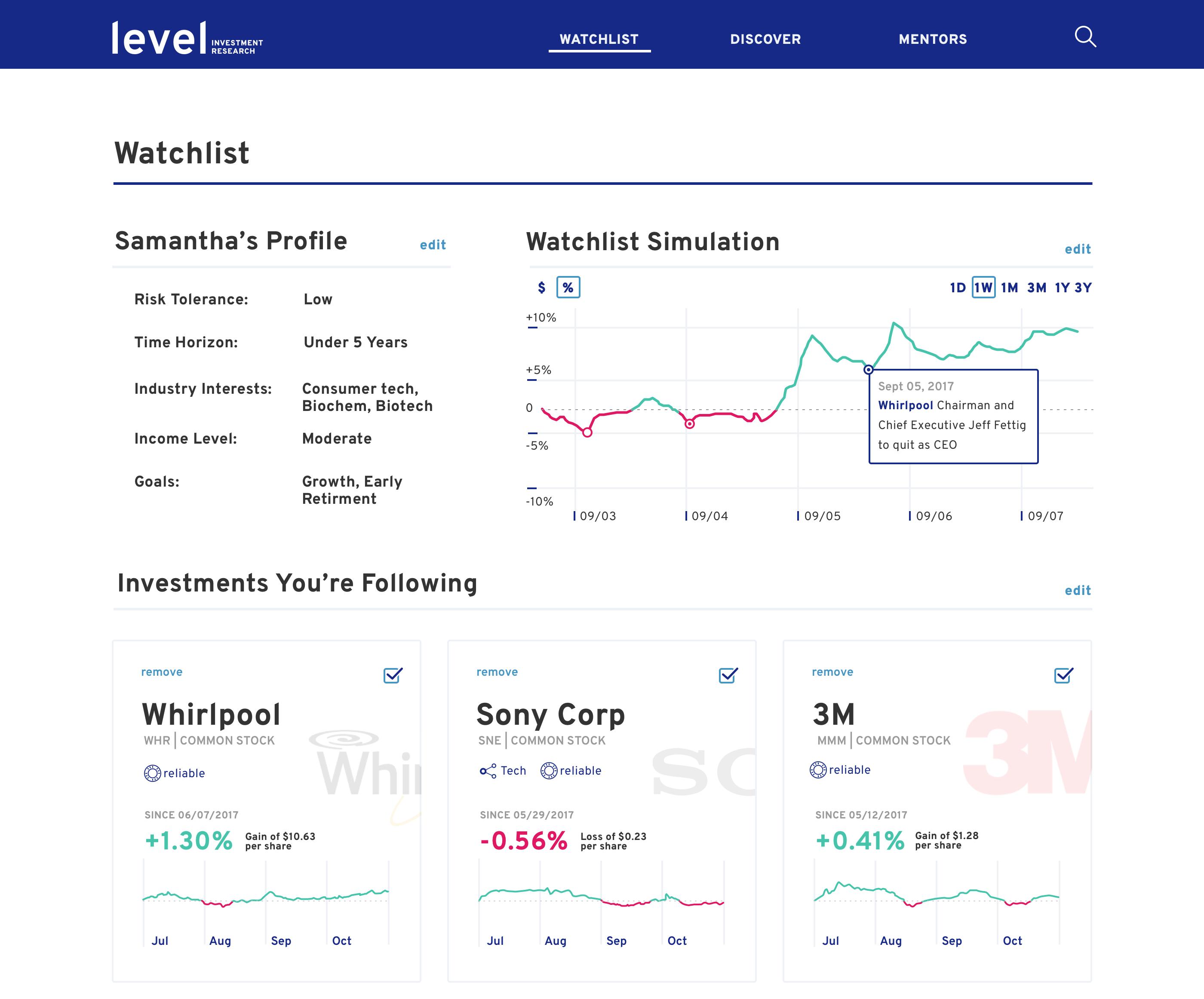 Level watchlist